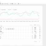 Google Data StudioでSEO。Search ConsoleとGoogle Analyticsを統合してみる。
