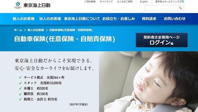 東京海上日動 自動車保険