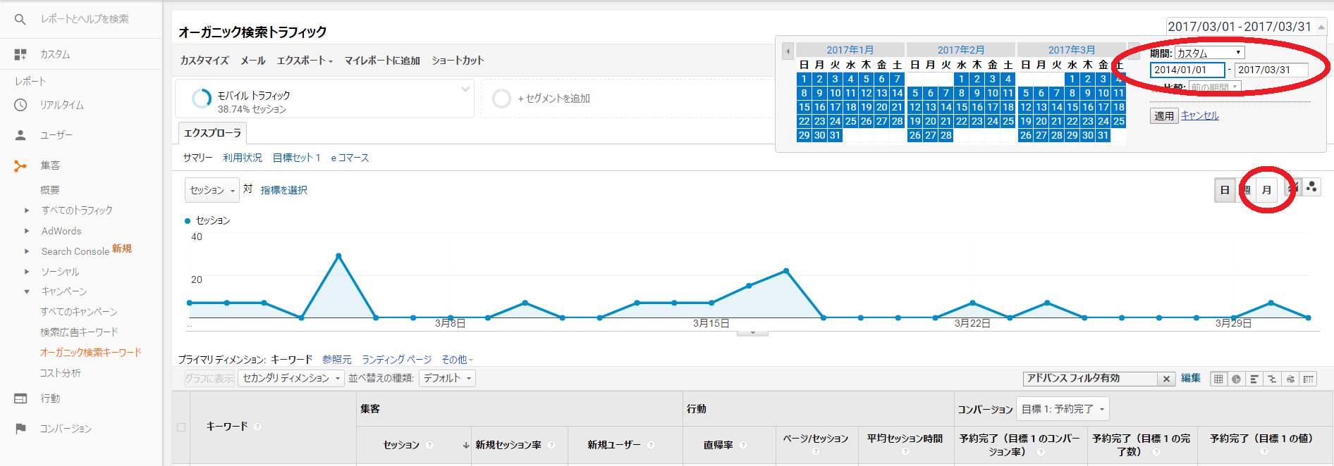 Google Analytics 05